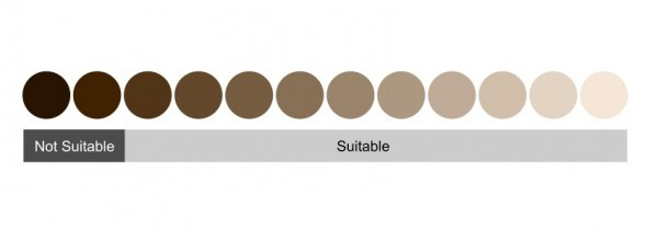 smoothskin-pigment-chart